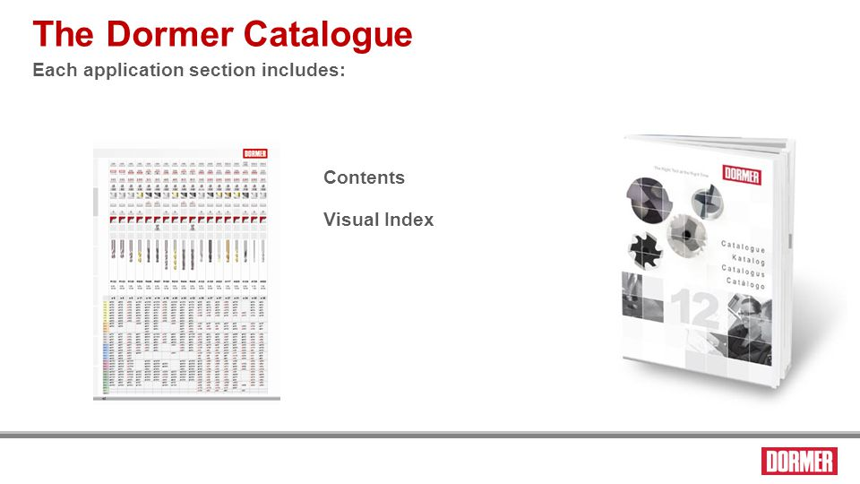 The product page The Dormer Catalogue Icons by product (easily see the difference) AMG suitability by product Descriptions by product e-codes for each product The information on two products includes: - two-product page