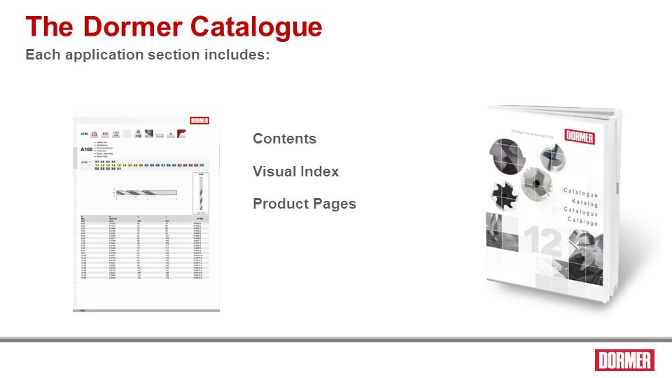 Each application section includes: The Dormer Catalogue