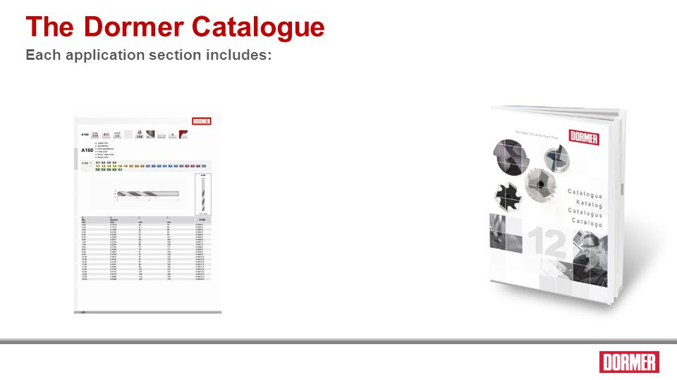The contents pages The Dormer Catalogue show product codes and page numbers