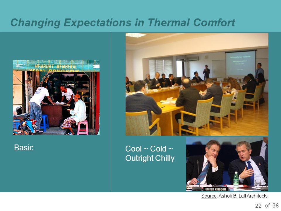 of 38 22 Changing Expectations in Thermal Comfort Basic Cool ~ Cold ~ Outright Chilly Source: Ashok B.