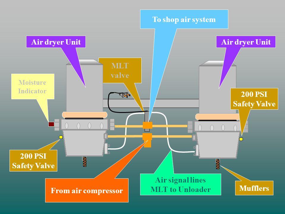 Compressor Governor.010 Orifice From air system