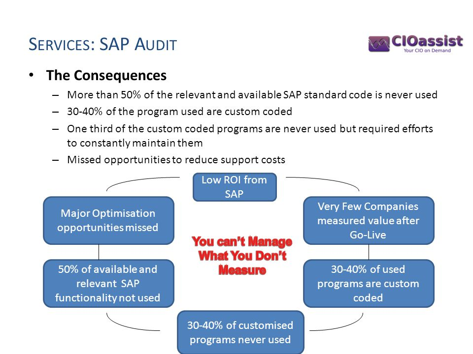 S ERVICES : SAP A UDIT The Consequences – More than 50% of the relevant and available SAP standard code is never used – 30-40% of the program used are custom coded – One third of the custom coded programs are never used but required efforts to constantly maintain them – Missed opportunities to reduce support costs Low ROI from SAP Very Few Companies measured value after Go-Live 30-40% of used programs are custom coded Major Optimisation opportunities missed 50% of available and relevant SAP functionality not used 30-40% of customised programs never used