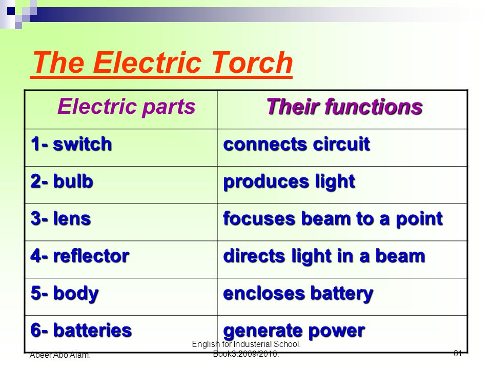 English for Industerial School. Book3.2009/2010.60 Abeer Abo Alam. The Electric Torch
