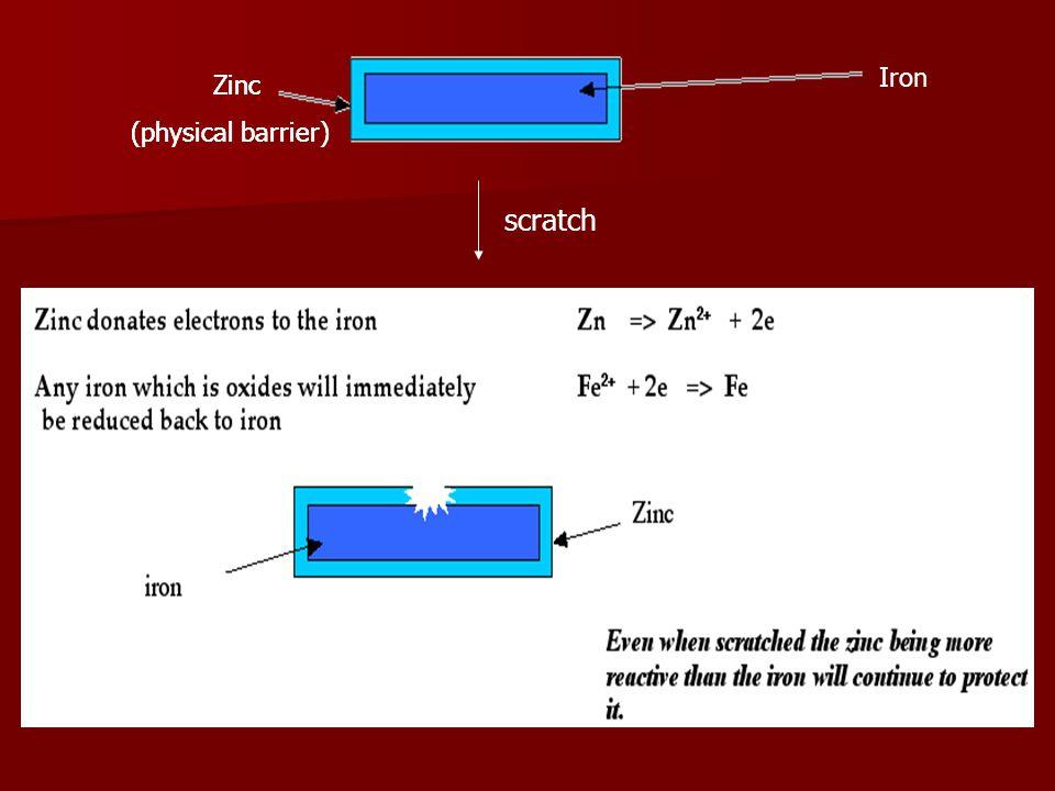 Zinc (physical barrier) Iron Zinc (physical barrier) scratch