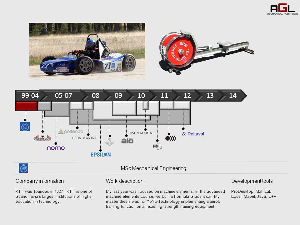 99-0405-0708091011121314 Work description Product development on YoYo exercise equipment s.