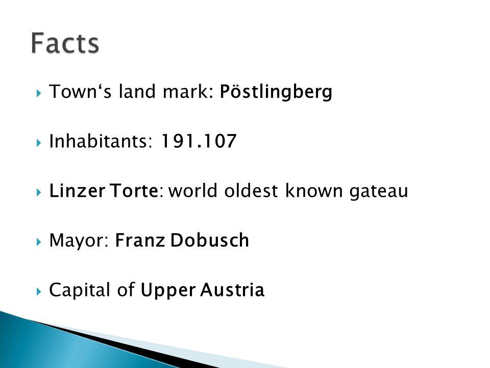 Towns land mark: Pöstlingberg Inhabitants: 191.107 Linzer Torte: world oldest known gateau Mayor: Franz Dobusch Capital of Upper Austria