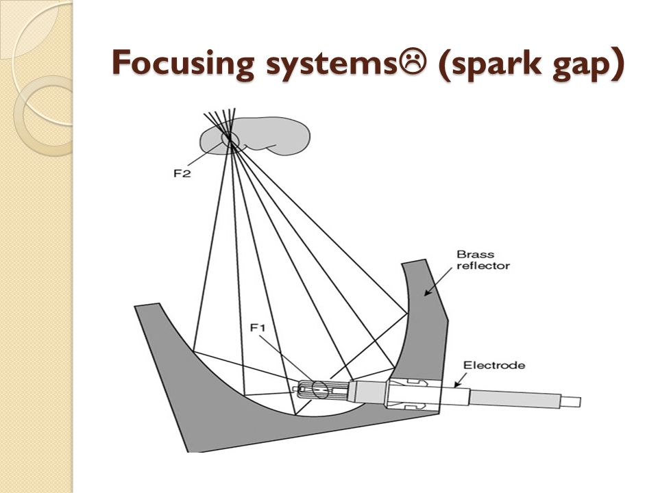 (Focusing systems (spark gap