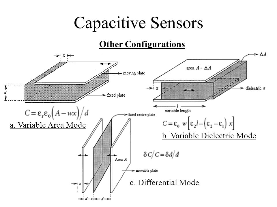 Capacitive Sensors Other Configurations c. Differential Mode b. Variable Dielectric Mode a. Variable Area Mode
