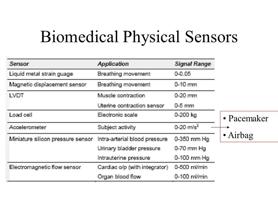 Biomedical Physical Sensors Pacemaker Airbag