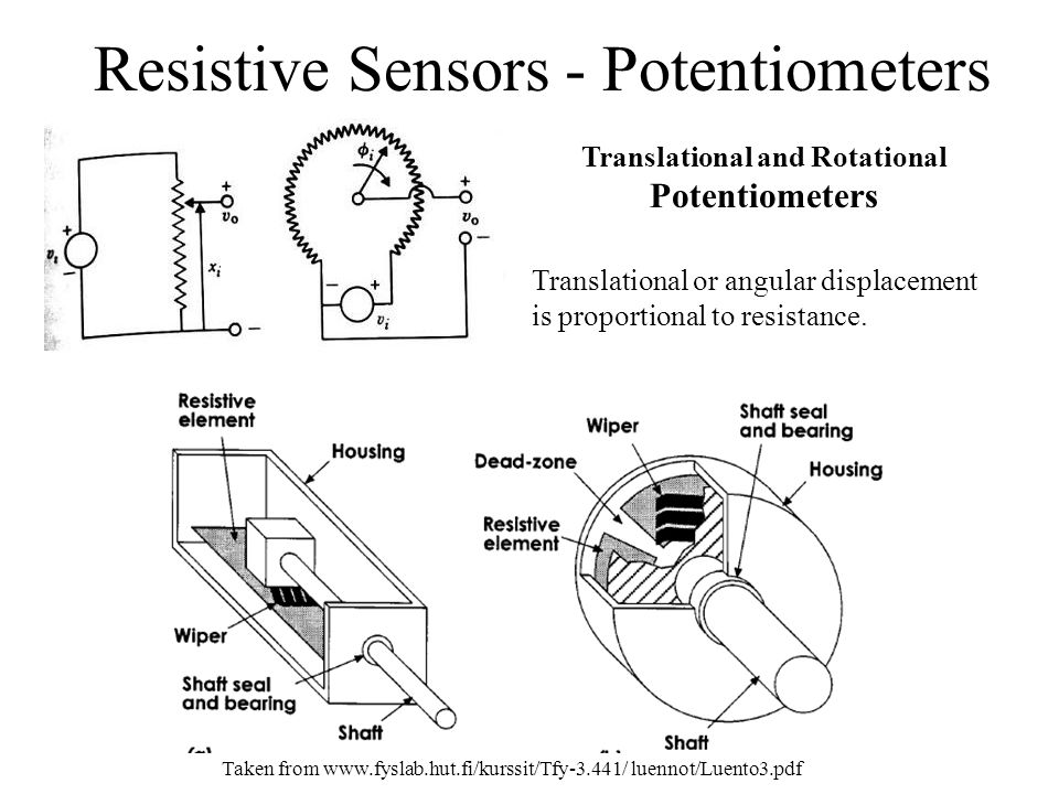 Resistive Sensors - Potentiometers Translational and Rotational Potentiometers Translational or angular displacement is proportional to resistance. Ta
