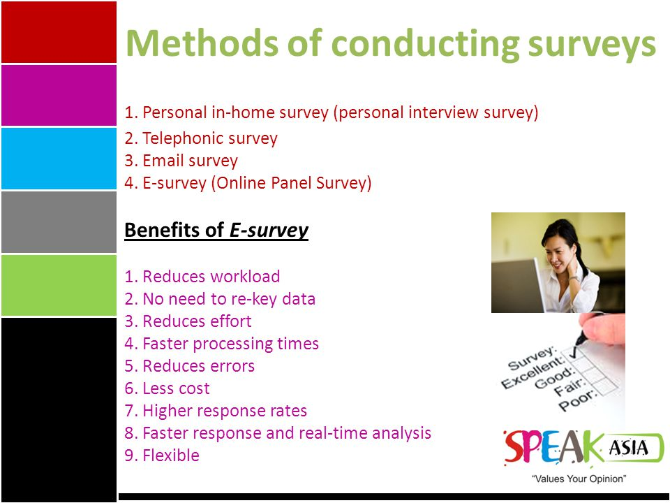 Methods of conducting surveys 1. Personal in-home survey (personal interview survey) 2.
