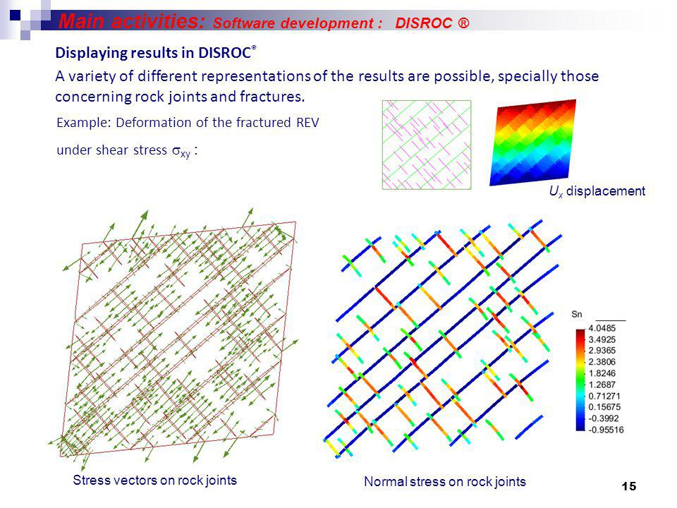 15 Displaying results in DISROC ® Stress vectors on rock joints Normal stress on rock joints A variety of different representations of the results are possible, specially those concerning rock joints and fractures.