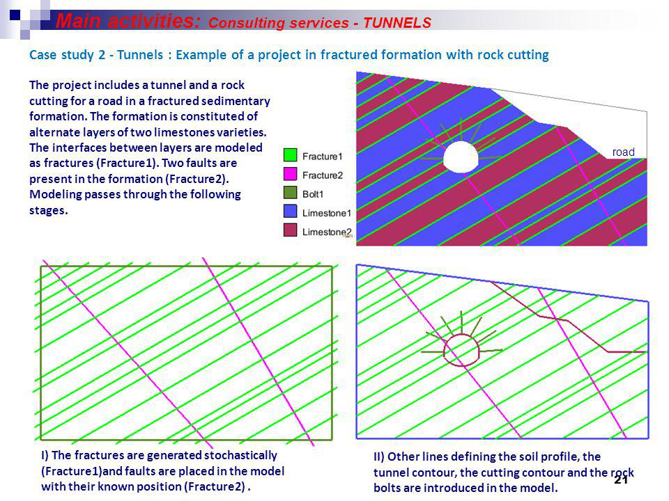 21 The project includes a tunnel and a rock cutting for a road in a fractured sedimentary formation.