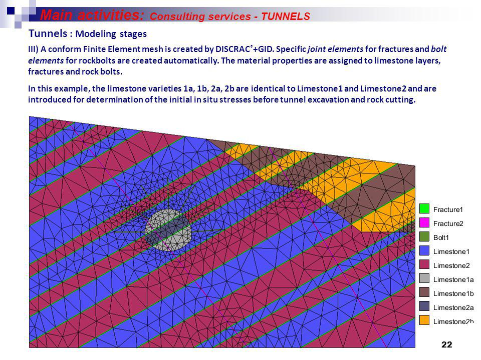 22 Tunnels : Modeling stages III) A conform Finite Element mesh is created by DISCRAC ® +GID.