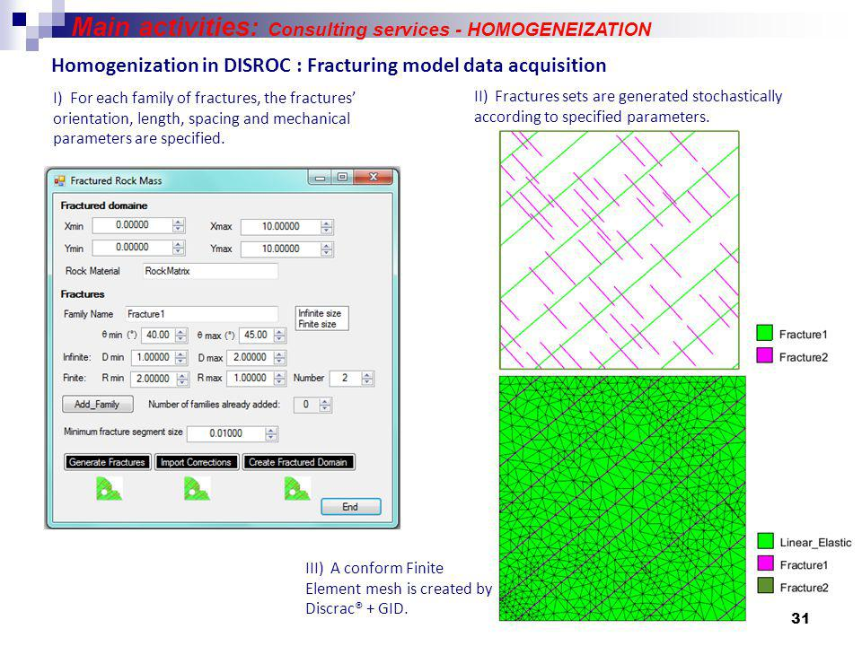31 Homogenization in DISROC : Fracturing model data acquisition I) For each family of fractures, the fractures orientation, length, spacing and mechanical parameters are specified.