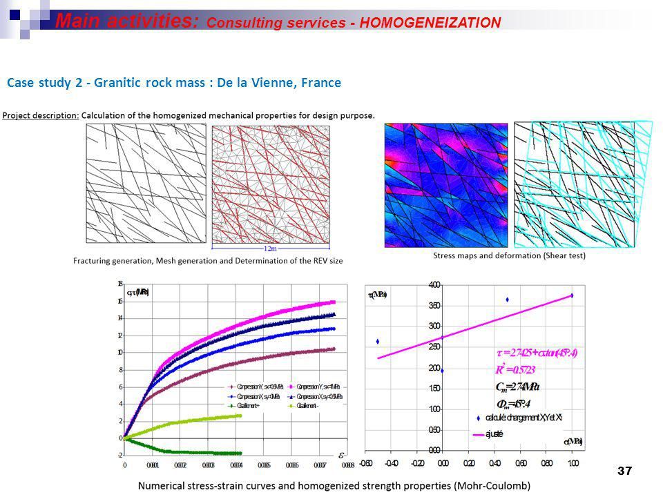 37 Case study 2 - Granitic rock mass : De la Vienne, France Main activities: Consulting services - HOMOGENEIZATION