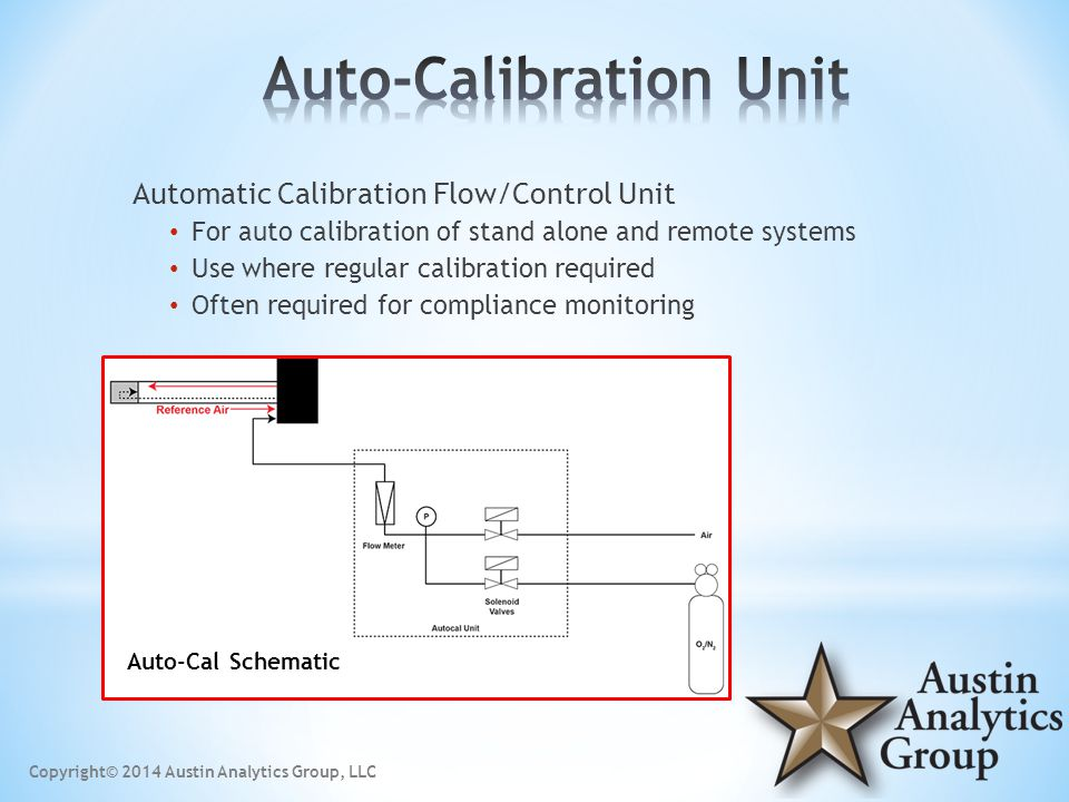 Automatic Calibration Flow/Control Unit For auto calibration of stand alone and remote systems Use where regular calibration required Often required for compliance monitoring Auto-Cal Schematic
