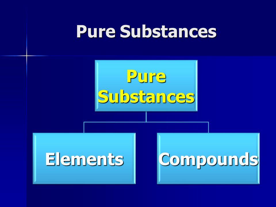 Pure Substances ElementsCompounds