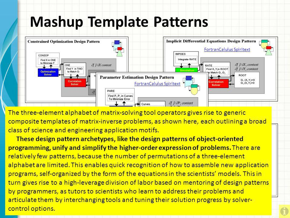 Hidden Mashup Intelligence: Automatic Poly-Algorithm Synthesis Find A in TWOPT to Minimize OBJ OPTDES Optimization Solver Find Y 0 in TRAJ to Match Y