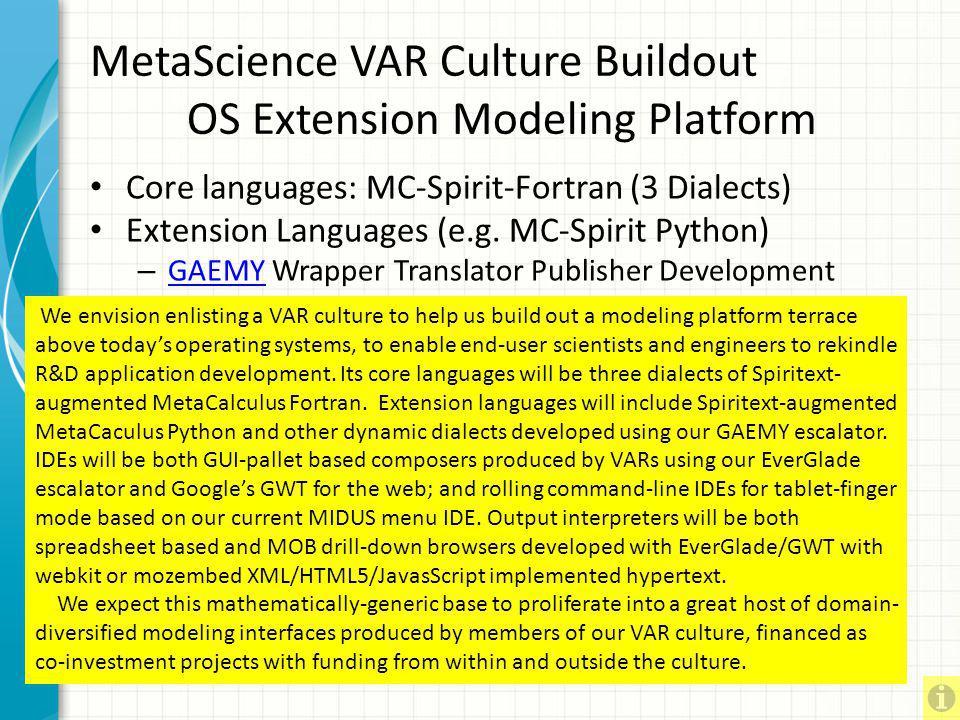 Cloud OEM Partners PaaS Cloud Marketing MSF Meta Science Foundation Diversified Open Source Development Open Cloud Service R&D Domains VAR Matrix Meta