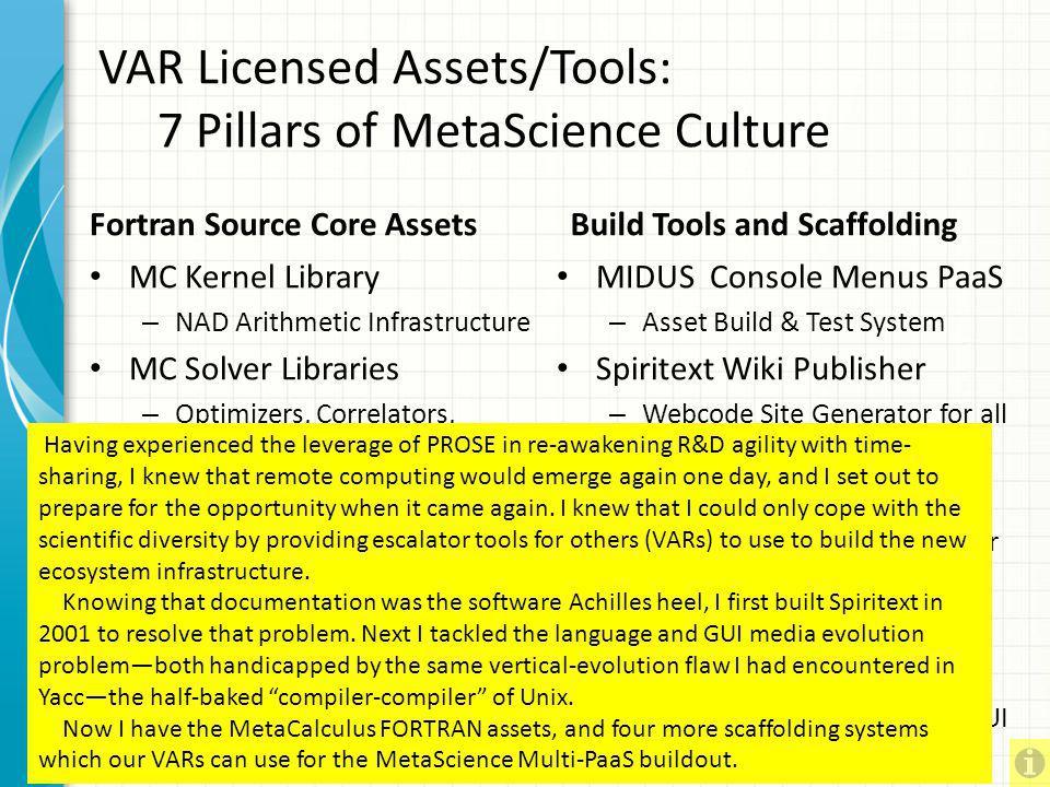 MetaScience VAR Culture Buildout OS Extension Modeling Platform Core languages: MC-Spirit-Fortran (3 Dialects) Extension Languages (e.g. MC-Spirit Pyt