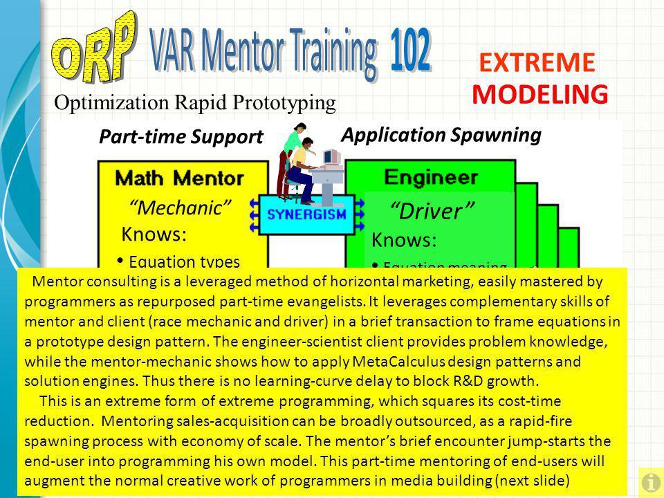 MODEL DESIGN FMODEL PUMP MetaFor SUBROUTINE DESIGN FUNCTION PUMP Fortran Optimization Re-Engineering Simulation Program Optimization Program CompSci I