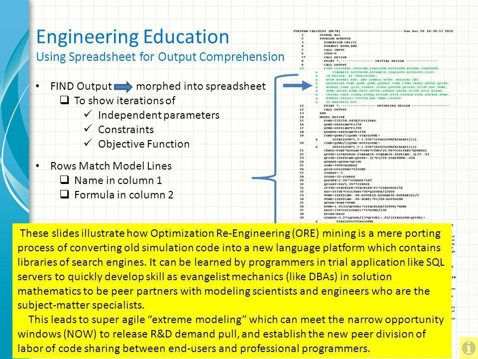 SOS SCS SDS STELLA/VENSIM Translator SD Motif Modeling GUI MC Composer GUI SD to MC Translator MetaScience Domain VAR GUI Terrace Design EverGladeEver