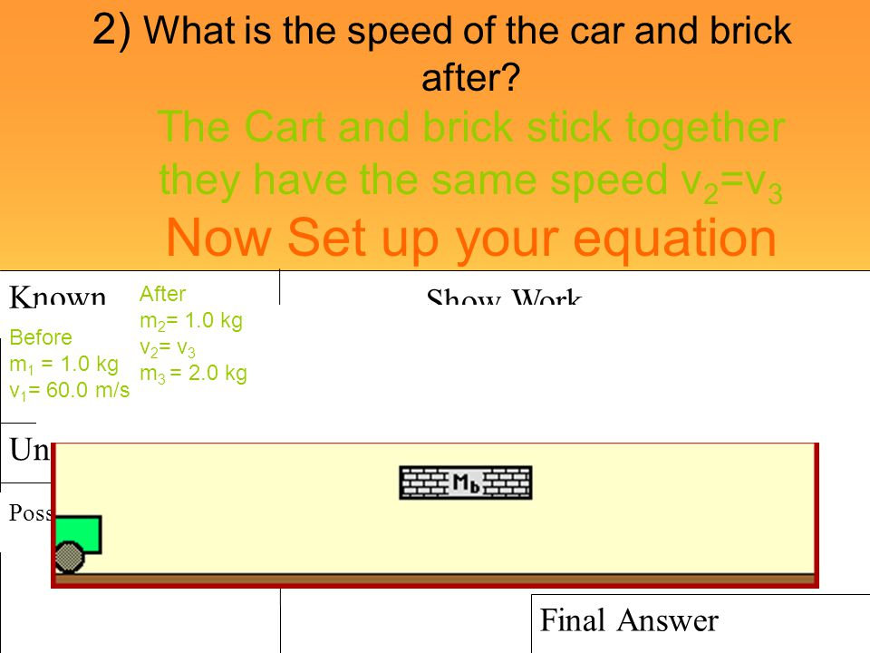 2) What is the speed of the car and brick after? The Cart and brick stick together they have the same speed v 2 =v 3 Now Set up your equation Known Po