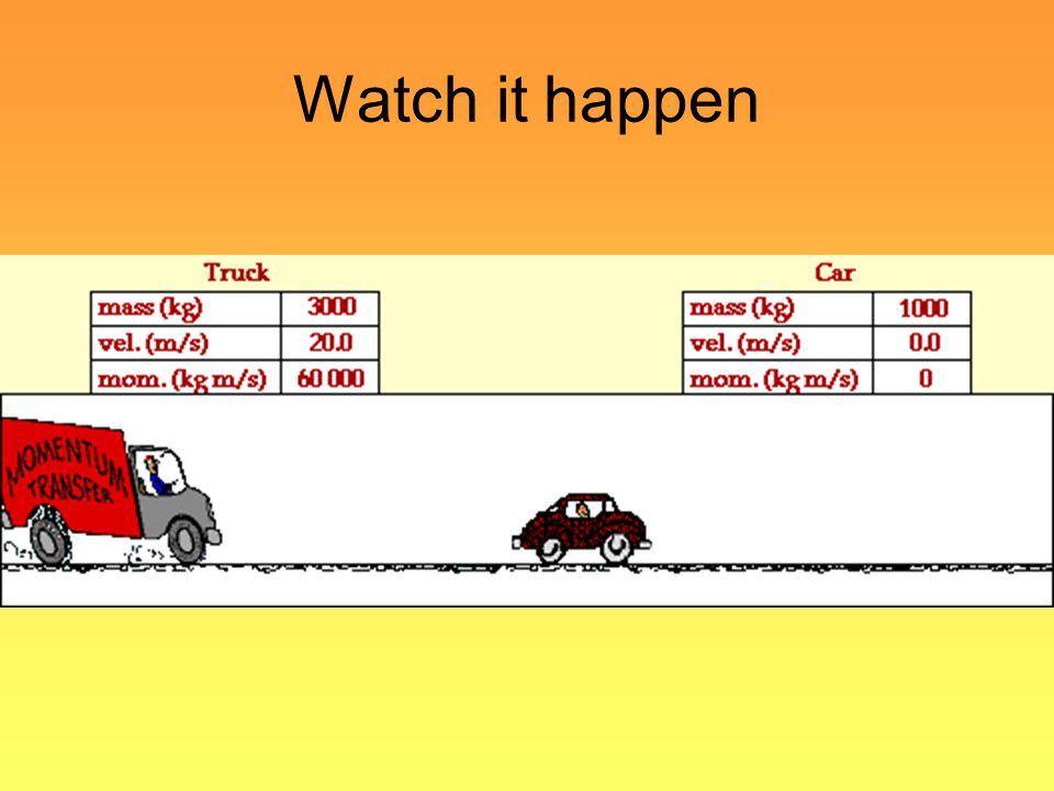 Watch it happen