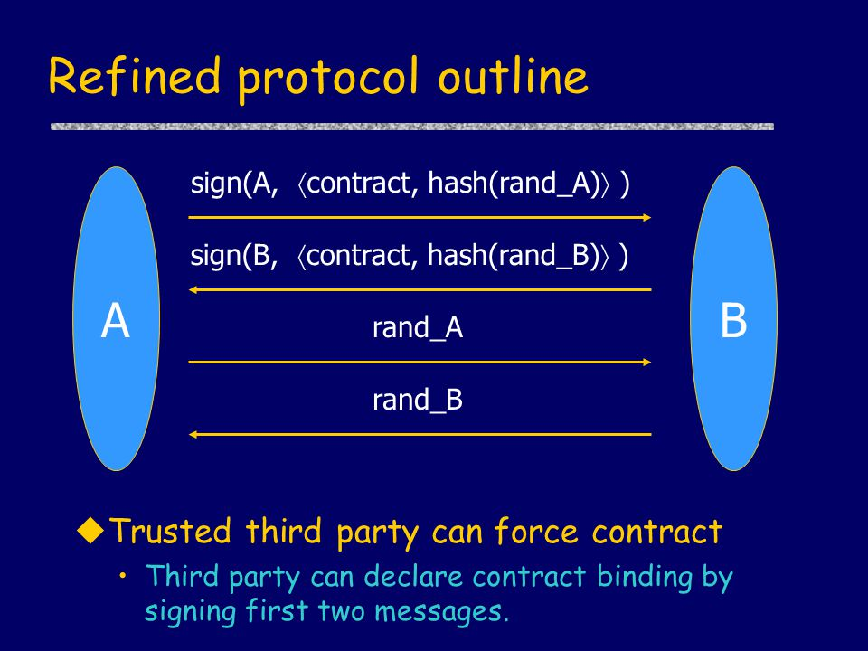 Refined protocol outline uTrusted third party can force contract Third party can declare contract binding by signing first two messages.