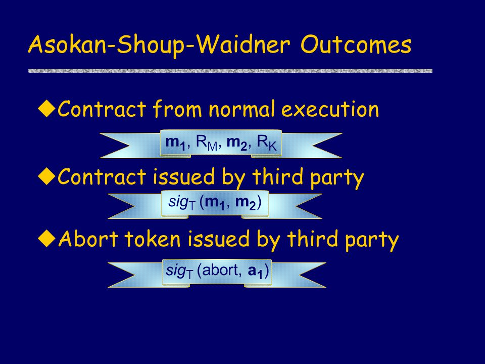 Role of Trusted Third Party uT can issue a replacement contract Proof that both parties are committed uT can issue an abort token Proof that T will not issue contract uT acts only when requested decides whether to abort or resolve on the first-come-first-serve basis only gets involved if requested by M or K