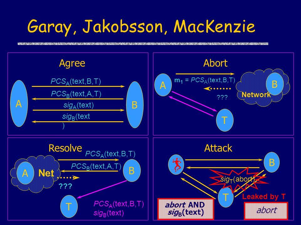 B A PCS A (text,B,T) PCS B (text,A,T) sig A (text) sig B (text ) Agree A B Network T m 1 = PCS A (text,B,T) Abort ??.