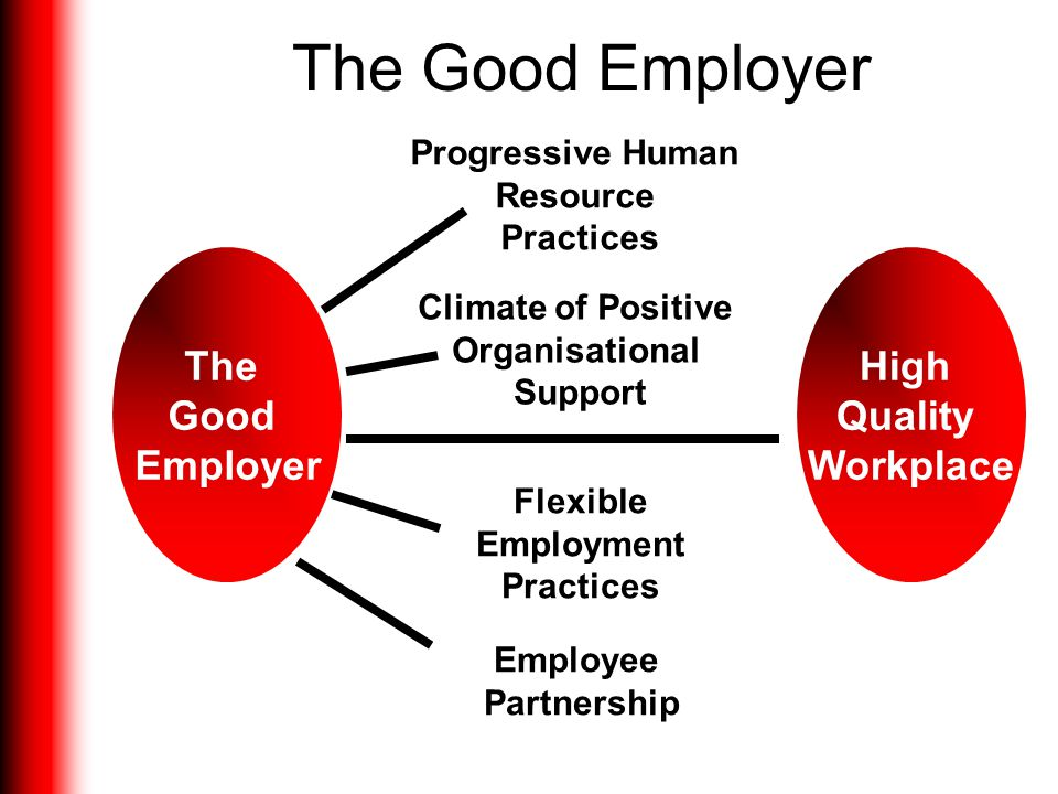 Framework for applying the psychological contract to the employment relationship Contextual and Background Factors Policy and Practice State of the Ps