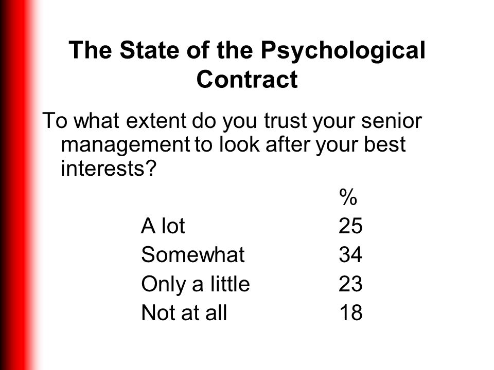 The State of the Psychological Contract Do you feel fairly paid for the work you do? % Yes, definitely30 Yes, probably30 No, probably not19 No, defini