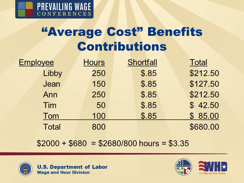 U.S. Department of Labor Wage and Hour Division Average Cost Benefits Contributions Employee Hours Shortfall Total Libby250$.85$212.50 Jean150$.85$127