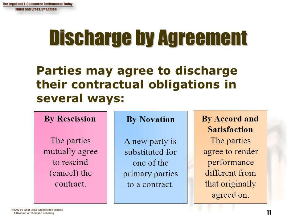 11 Discharge by Agreement Parties may agree to discharge their contractual obligations in several ways: By Rescission The parties mutually agree to re