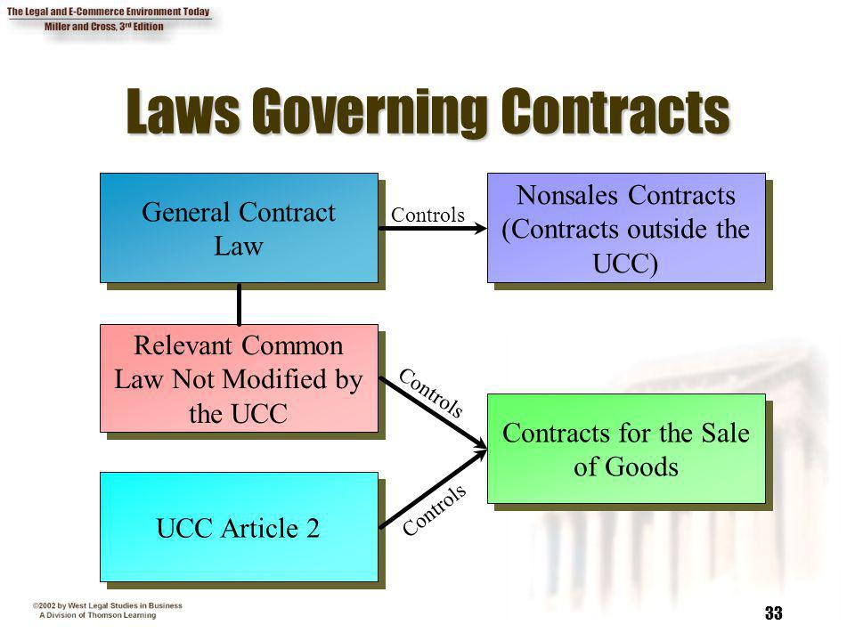 33 Laws Governing Contracts General Contract Law Relevant Common Law Not Modified by the UCC UCC Article 2 Nonsales Contracts (Contracts outside the U