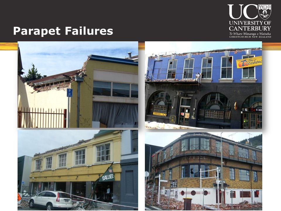 Parapet Failures