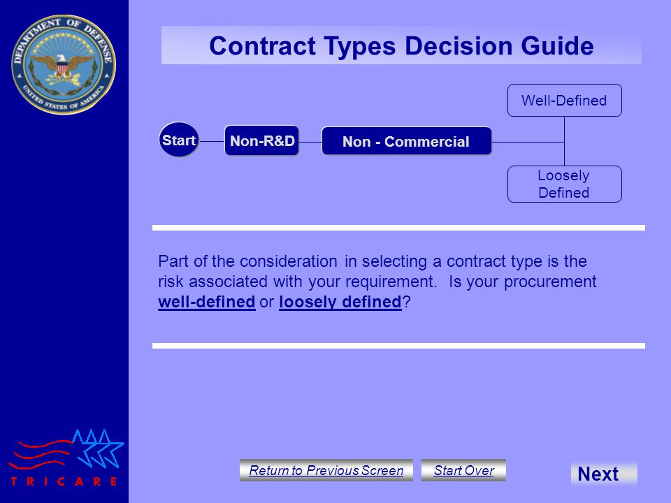 Contract Types Decision Guide Return to Previous Screen Start Over Part of the consideration in selecting a contract type is the risk associated with your requirement.