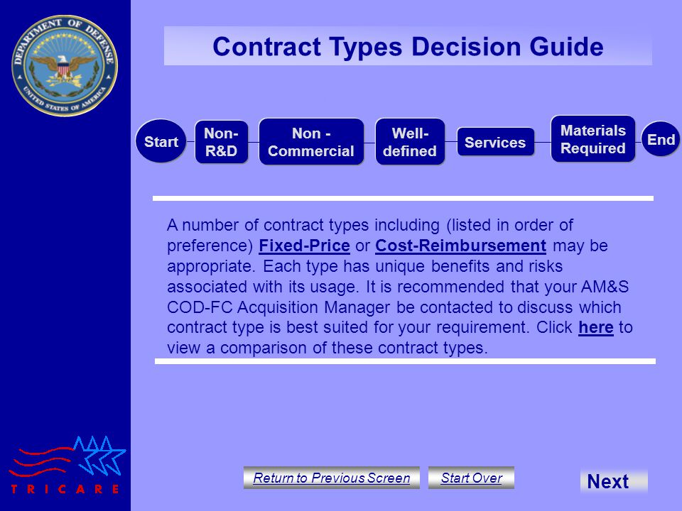 Contract Types Decision Guide Return to Previous Screen Start Over No R&D: Non-Commercial: Well-defined: Services: Materials Required A number of contract types including (listed in order of preference) Fixed-Price or Cost-Reimbursement may be appropriate.