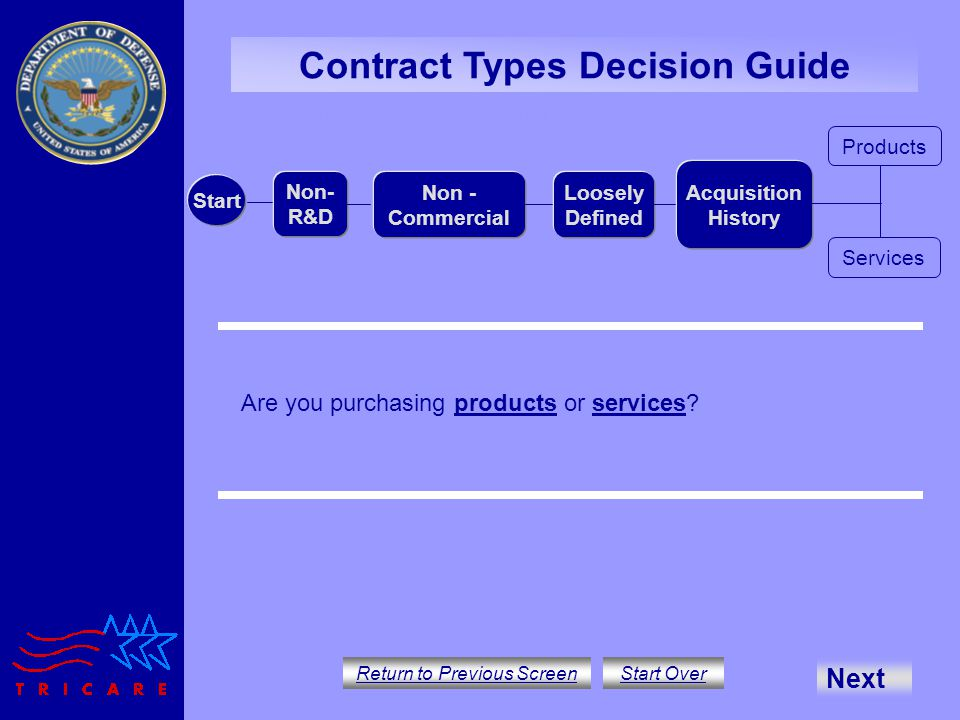 Contract Types Decision Guide Return to Previous Screen Start Over Are you purchasing products or services?productsservices Products Services Start Non- R&D Non - Commercial Loosely Defined Acquisition History No R&D:Non-Commercial:Loosely Defined: Acquisition History defined Next