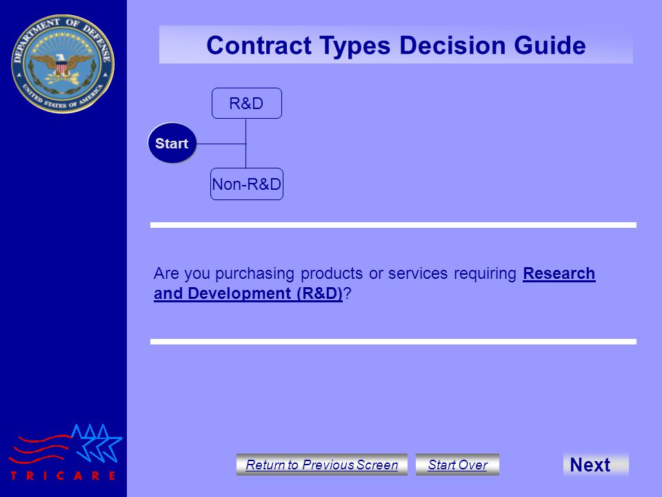Contract Types Decision Guide Return to Previous Screen Start Over Start Are you purchasing products or services requiring Research and Development (R&D)?Research and Development (R&D) Start R&D Non-R&D Next