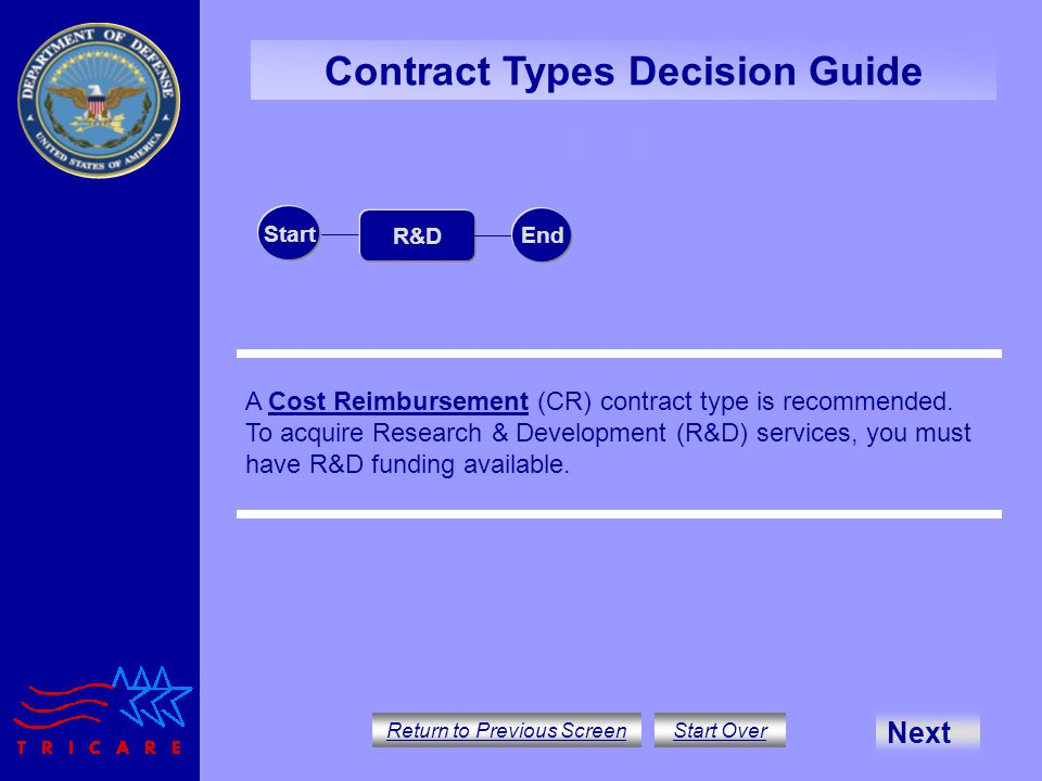 Contract Types Decision Guide Return to Previous Screen Start Over A Cost Reimbursement (CR) contract type is recommended.
