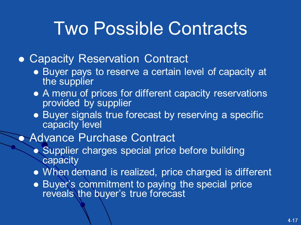 4-17 Two Possible Contracts Capacity Reservation Contract Buyer pays to reserve a certain level of capacity at the supplier A menu of prices for diffe