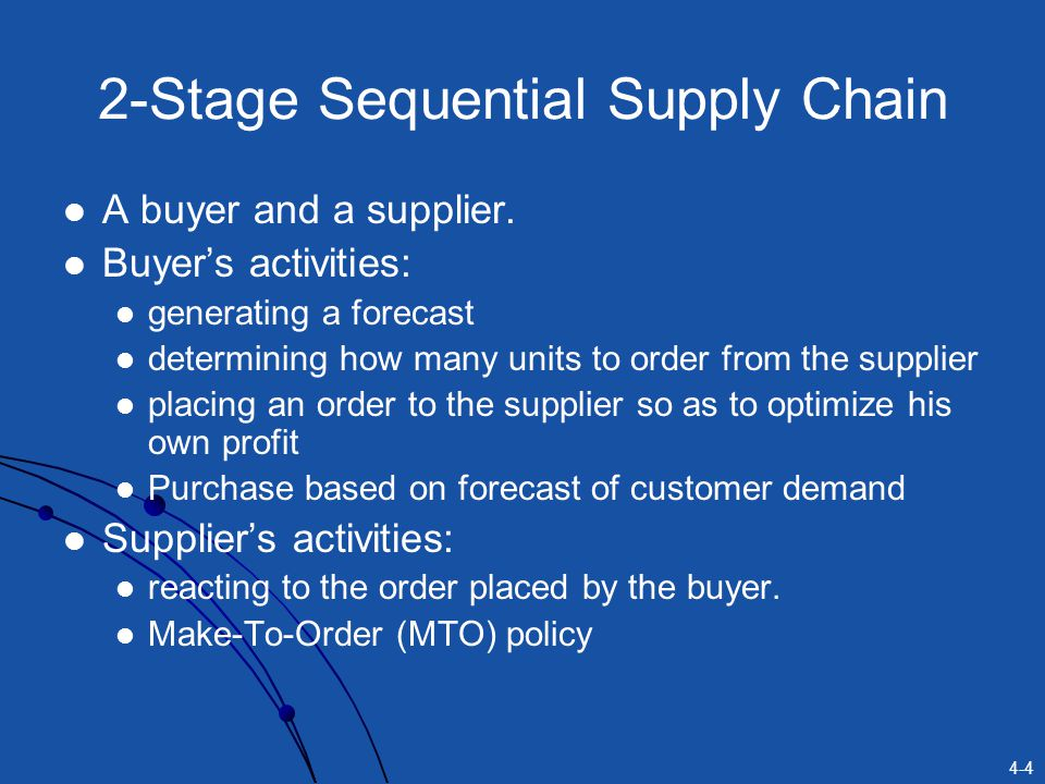4-4 2-Stage Sequential Supply Chain A buyer and a supplier. Buyers activities: generating a forecast determining how many units to order from the supp