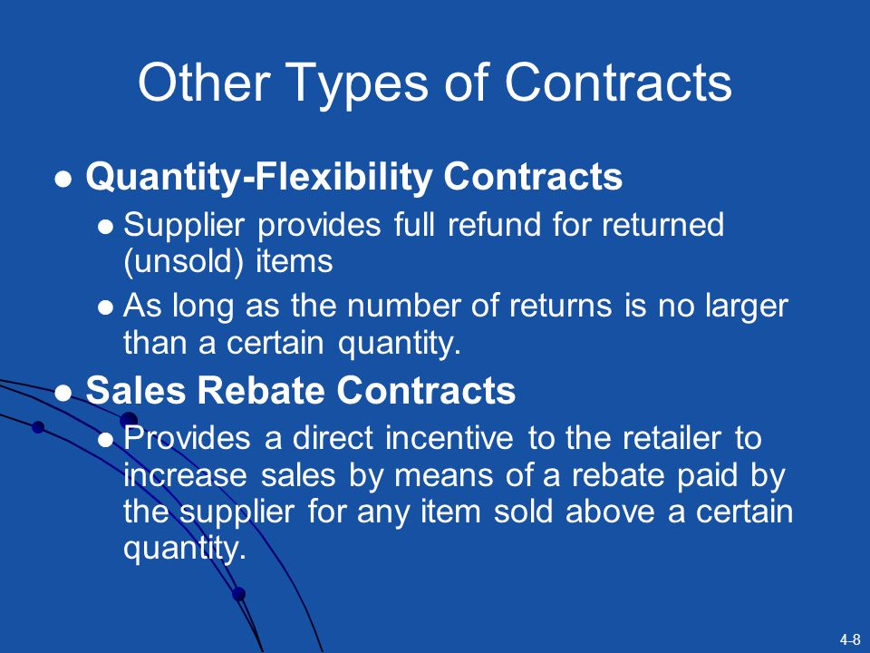 4-19 Long-Term Contracts Also called forward or fixed commitment contracts Contracts specify a fixed amount of supply to be delivered at some point in the future Supplier and buyer agree on both price and quantity Buyer bears no financial risk Buyer takes huge inventory risks due to: uncertainty in demand inability to adjust order quantities.