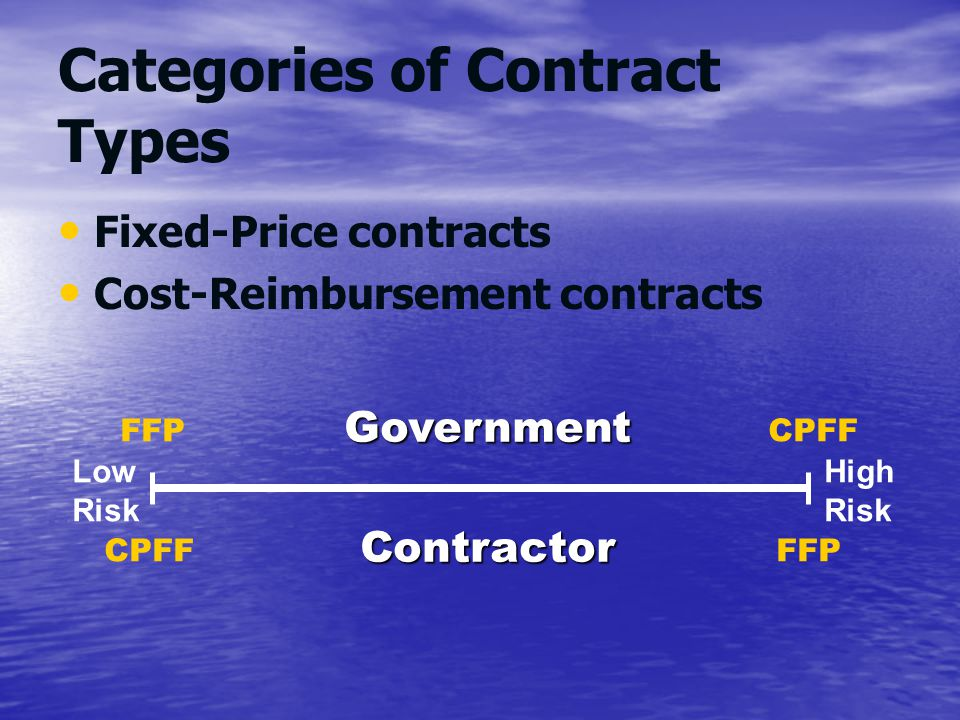 Categories of Contract Types Fixed-Price contracts Cost-Reimbursement contracts Low Risk High Risk Government FFPCPFF Contractor FFPCPFF