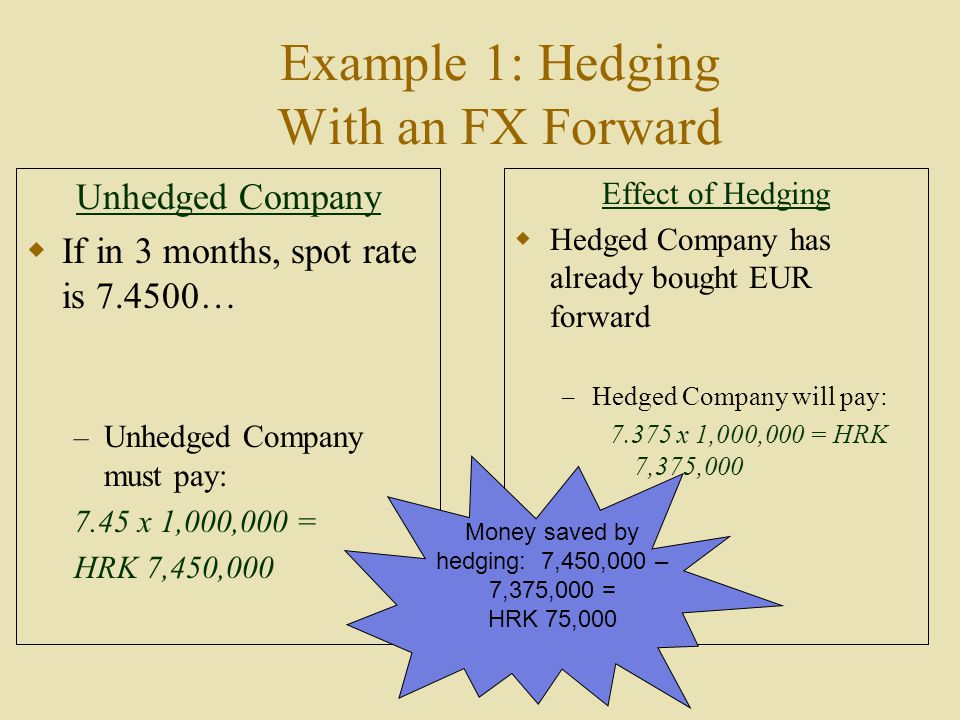 Example 1: Hedging With an FX Forward Unhedged Company If in 3 months, spot rate is 7.4500… – Unhedged Company must pay: 7.45 x 1,000,000 = HRK 7,450,