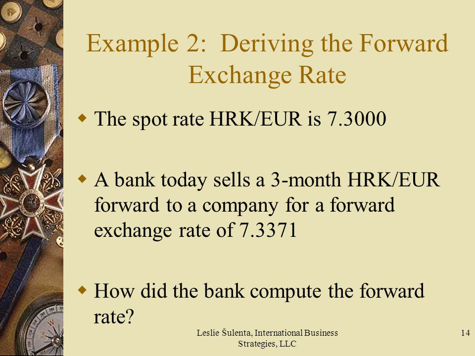 Leslie Šulenta, International Business Strategies, LLC 14 Example 2: Deriving the Forward Exchange Rate The spot rate HRK/EUR is 7.3000 A bank today s