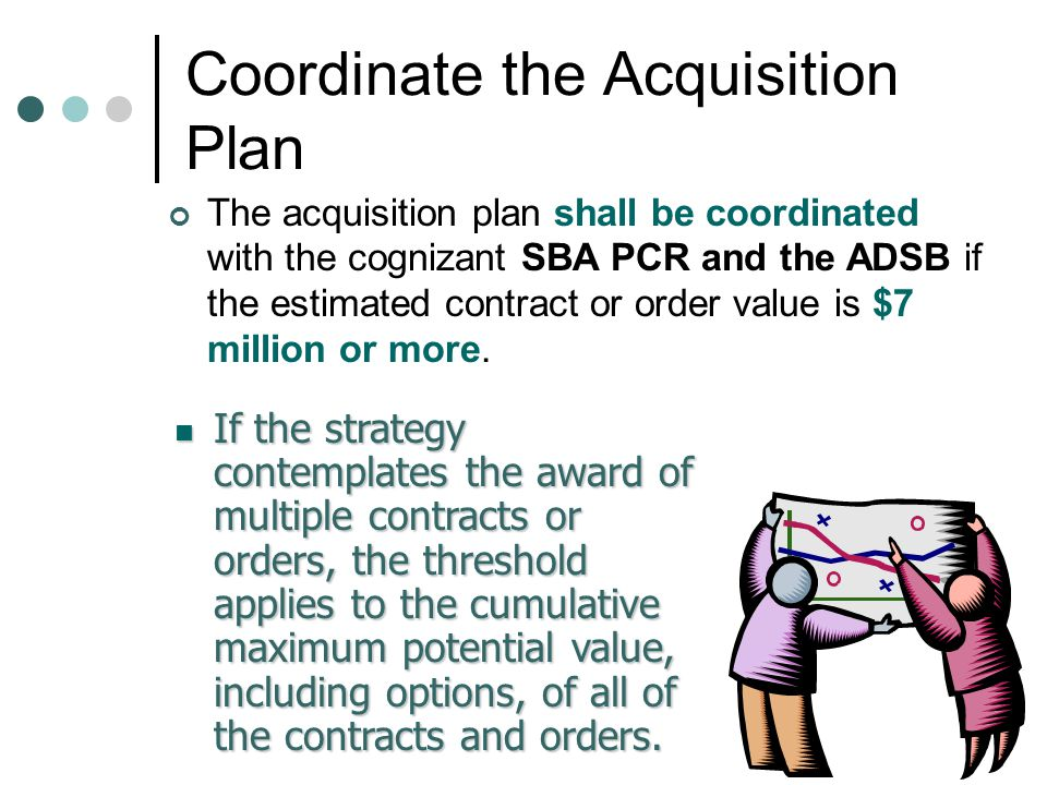 Coordinate the Acquisition Plan The acquisition plan shall be coordinated with the cognizant SBA PCR and the ADSB if the estimated contract or order value is $7 million or more.